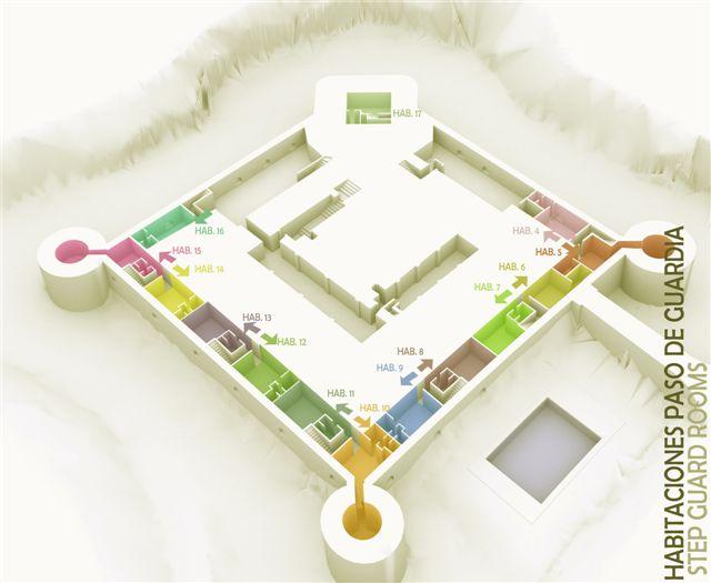 3D habitaciones paso de guardia